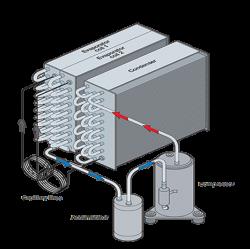 Wacker AD85LGR Low Grain Refrigerant Dehumidifier 5200000302